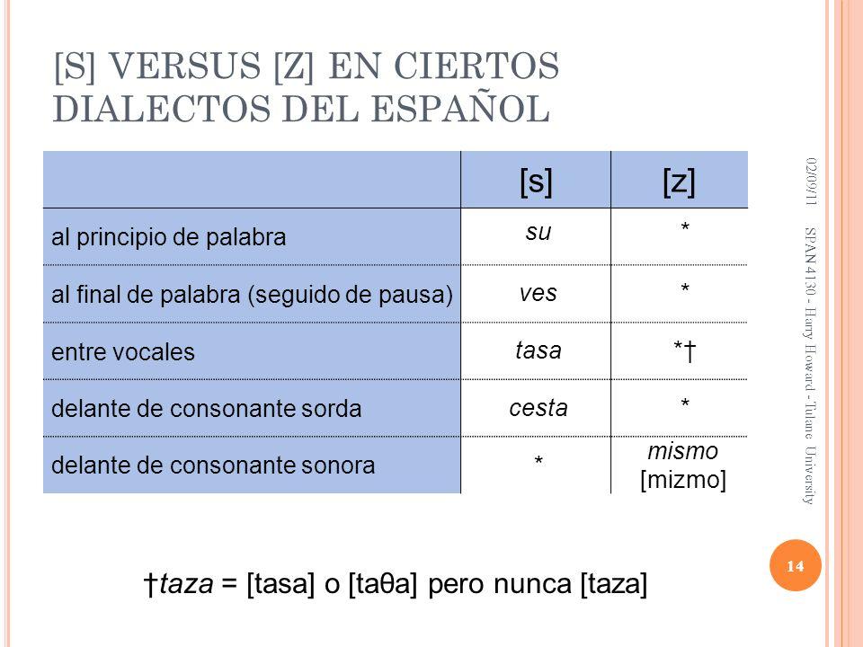 [S] VERSUS [Z] EN CIERTOS DIALECTOS DEL ESPAÑOL